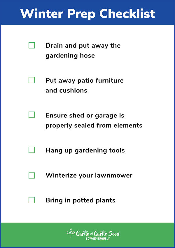 Checklist-04